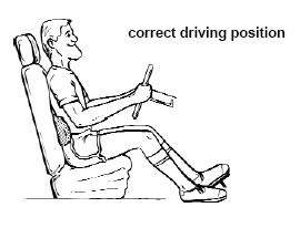 correctdriving