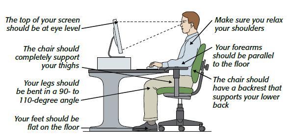 sittingcomputer