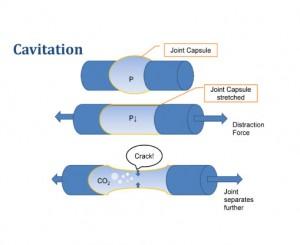 cavitationdiagram