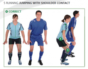 Shoulder Contact